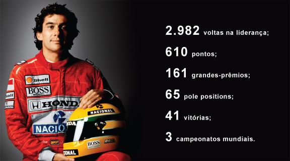 Ayrton Senna - Foto: Instituto Ayrton Senna /Página oficial