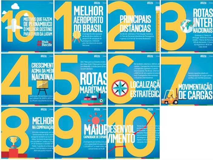 Os 10 motivos para Pernambuco ser o HUB da Tam Créditos: Reprodução facebook do Governo de Pernambuco